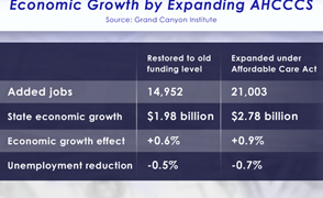 Economic impact of Medicaid focus large