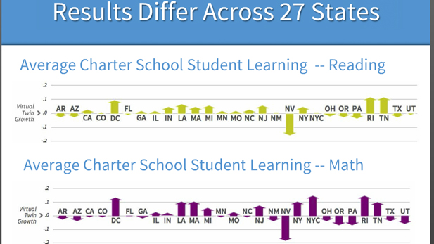 charter study graphic 2013spotlight