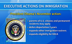 MW - Immigration graphic