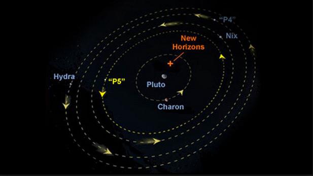 New Horizons Pluto SPOT
