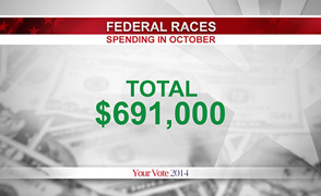 MW - Federal Races spending