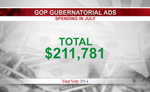 MW - GOP gubernatorial ads spending