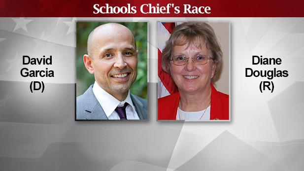 Superintendent, Schools race Garcia, Douglas Your Vote SPOT