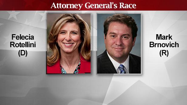 Attorney Genera's Race Rotellini, Brnovich Your Vote SPOT