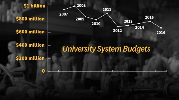 Metro Week Graphic 2015 UA Budget Cuts