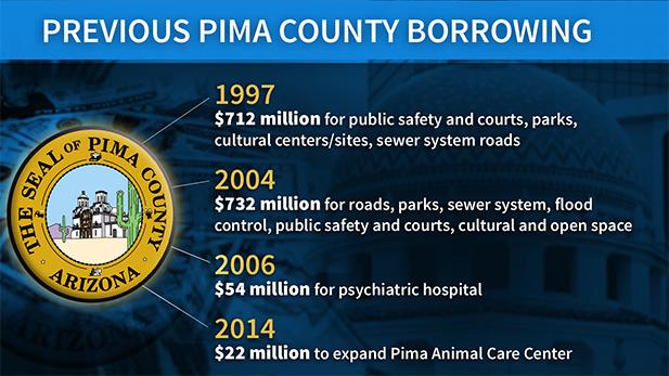 pima county borrowing history spotlight
