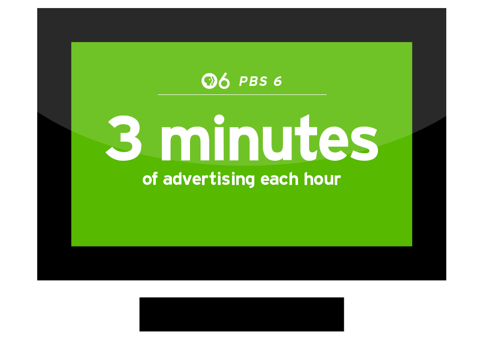PBS 6 Commercial Time per Hour