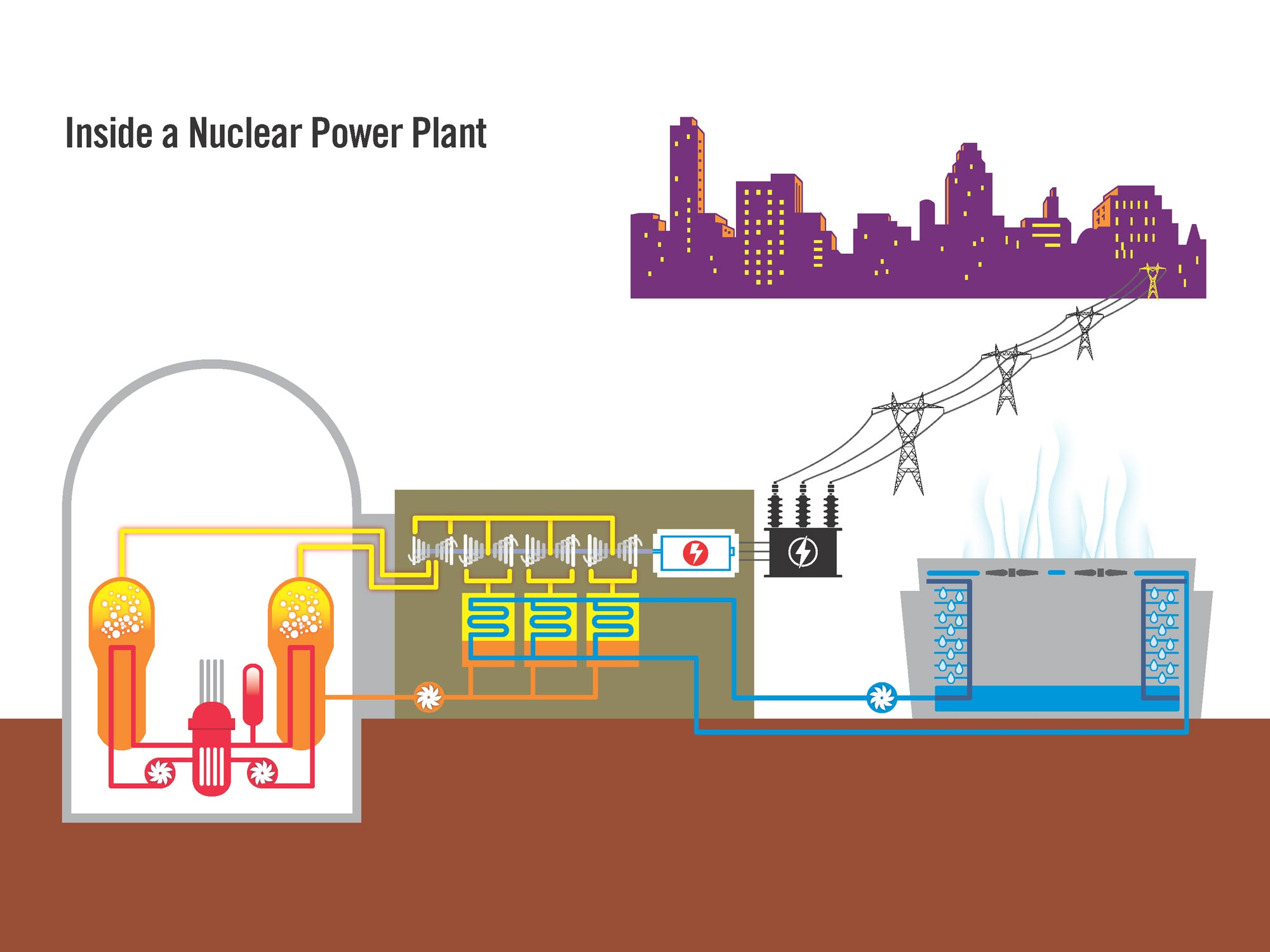 Inside arizonas only nuclear power plant azpm nuclear plant diagram ccuart