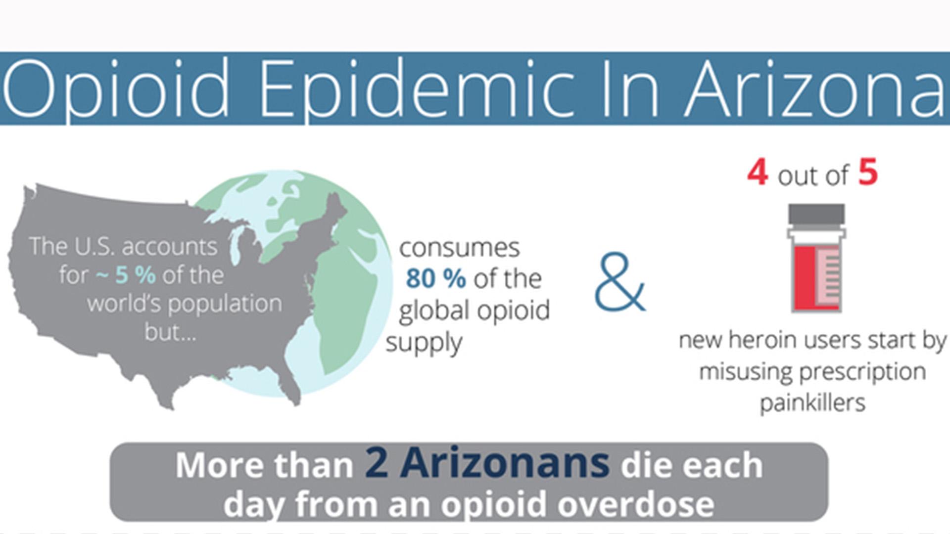 Opioid Deaths 2016