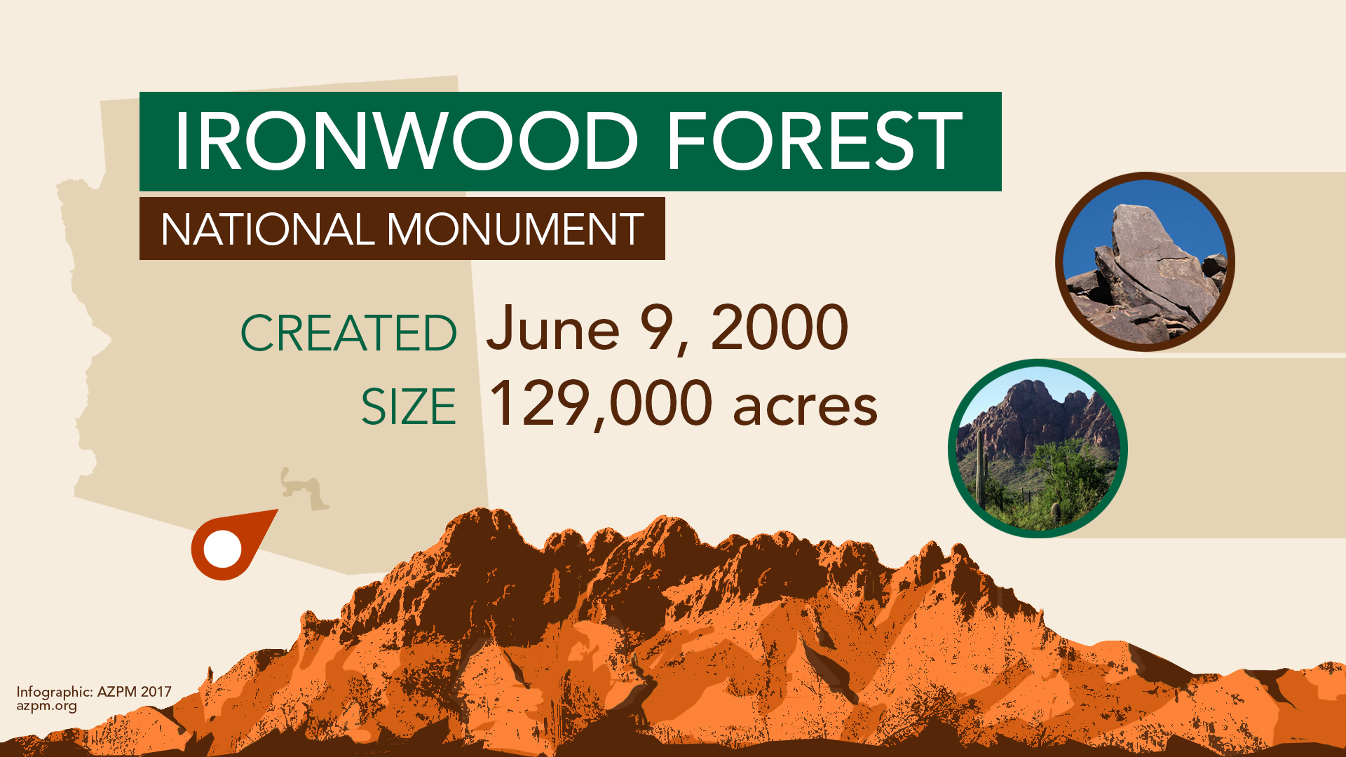 Ironwood Forest National Monument infographic