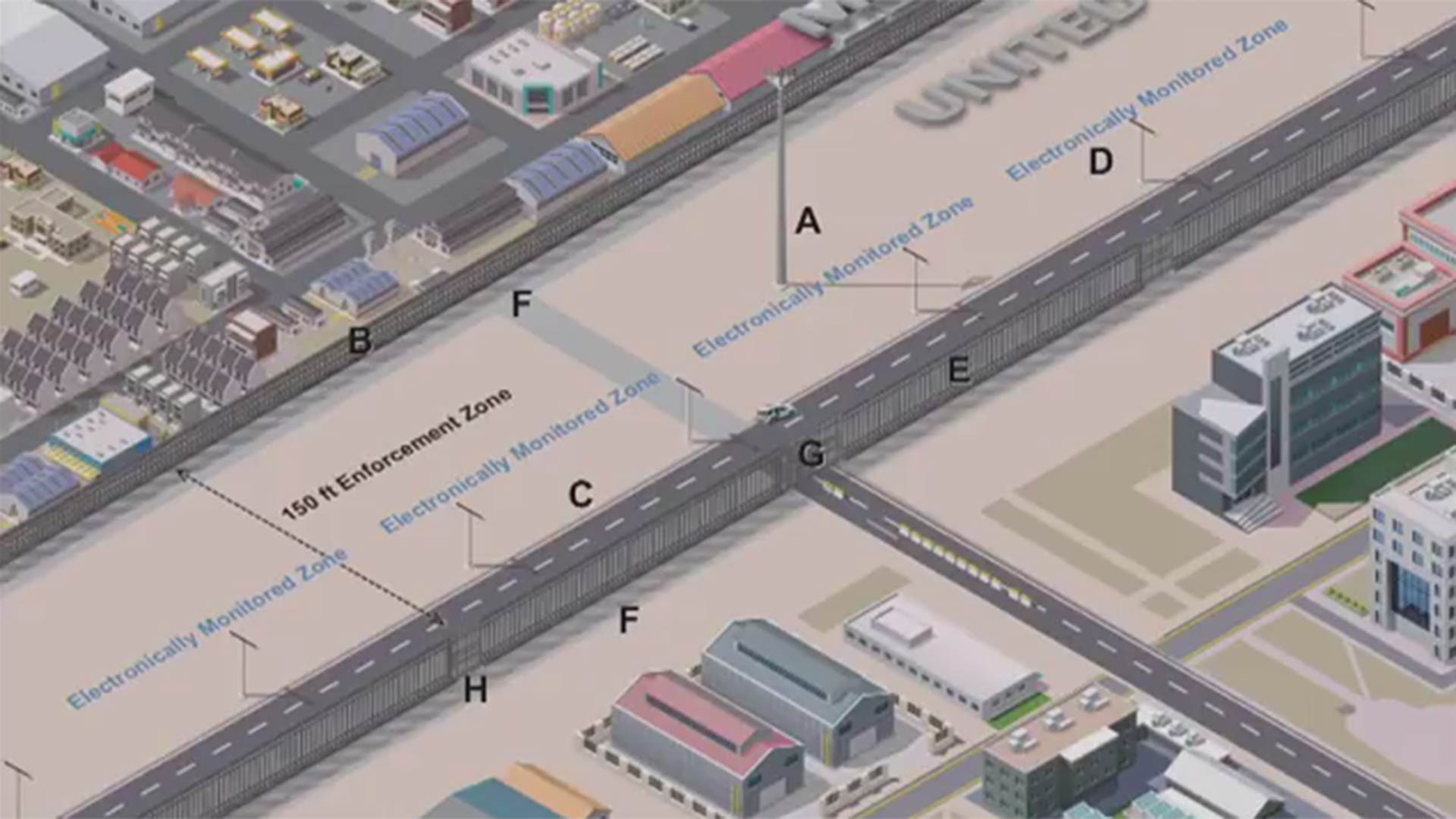Graphic of the urban design that Customs and Border Protection wants to build in parts of the San Diego Sector.