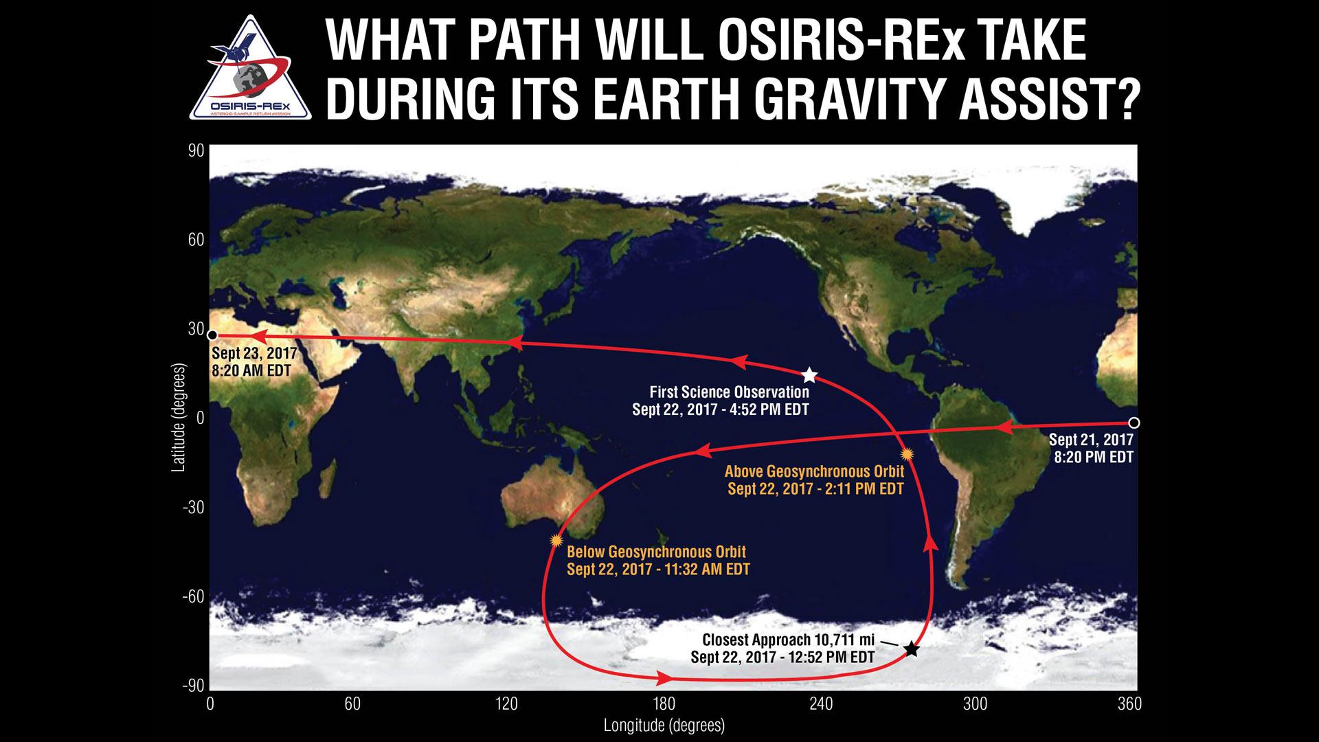 OSIRIS EGA graphic hero