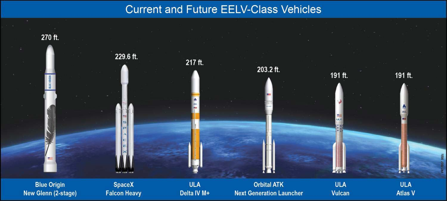 Orbital atk rockets view larger