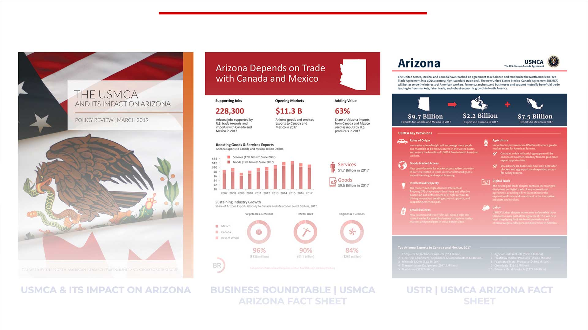 Screen grab from a website promoting the USMCA and its impact on Arizona, retrieved Aug. 28, 2019.