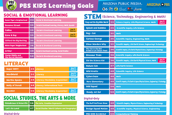 PBS Kids Learning Goals