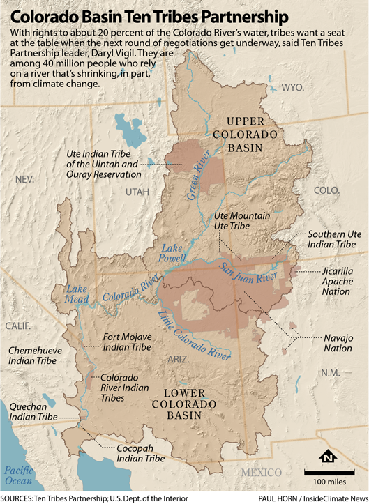 colorado river basin tribes