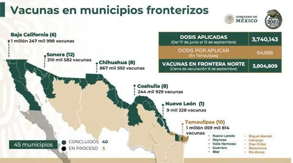vacunas en municipios fronterizos